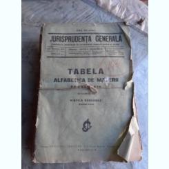 JURISPRUDENTA GENERALA PE ANUL 1936 (40 NUMERE+TABELA ALFABETICA DE MATERII)