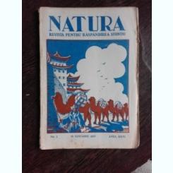 REVISTA NATURA NR.1/1937