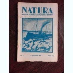 REVISTA NATURA NR.9/1936